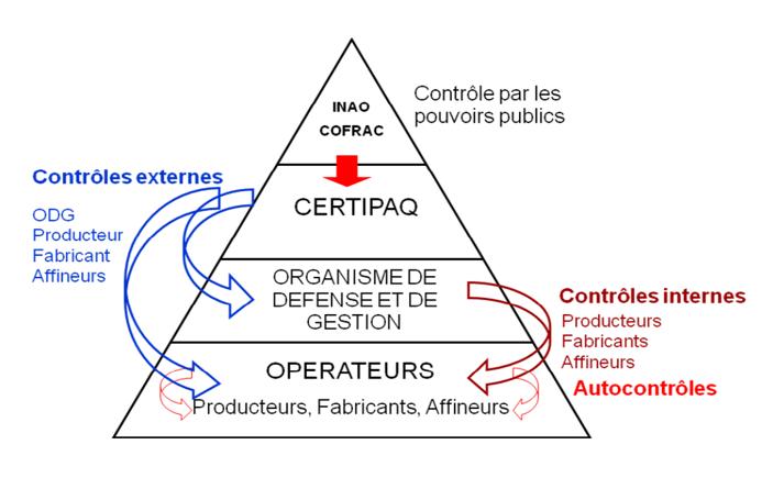 schema-controle-53